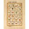 Papyrus Alphabet Hiéroglyphique