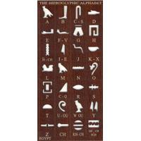 Pochoir  Hiéroglyphique En Bois - 30Ko